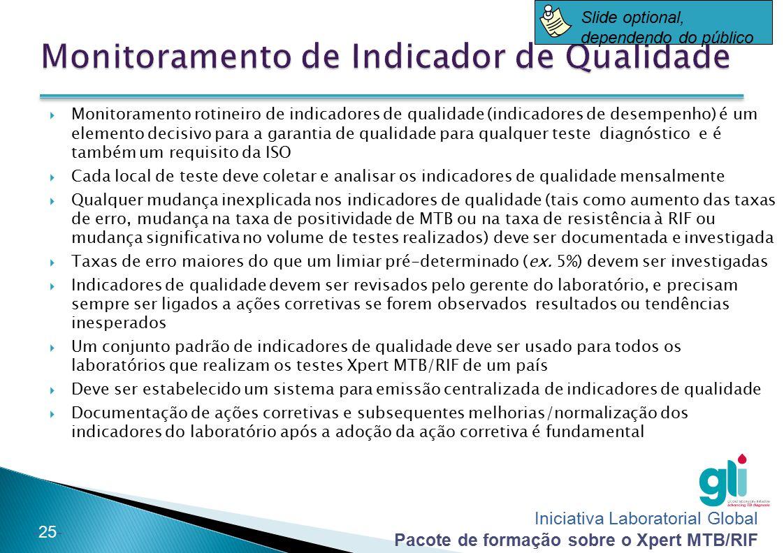 Iniciativa Laboratorial Global Pacote de formação sobre o Xpert MTB/RIF -25-  Monitoramento rotineiro de indicadores de qualidade (indicadores de des