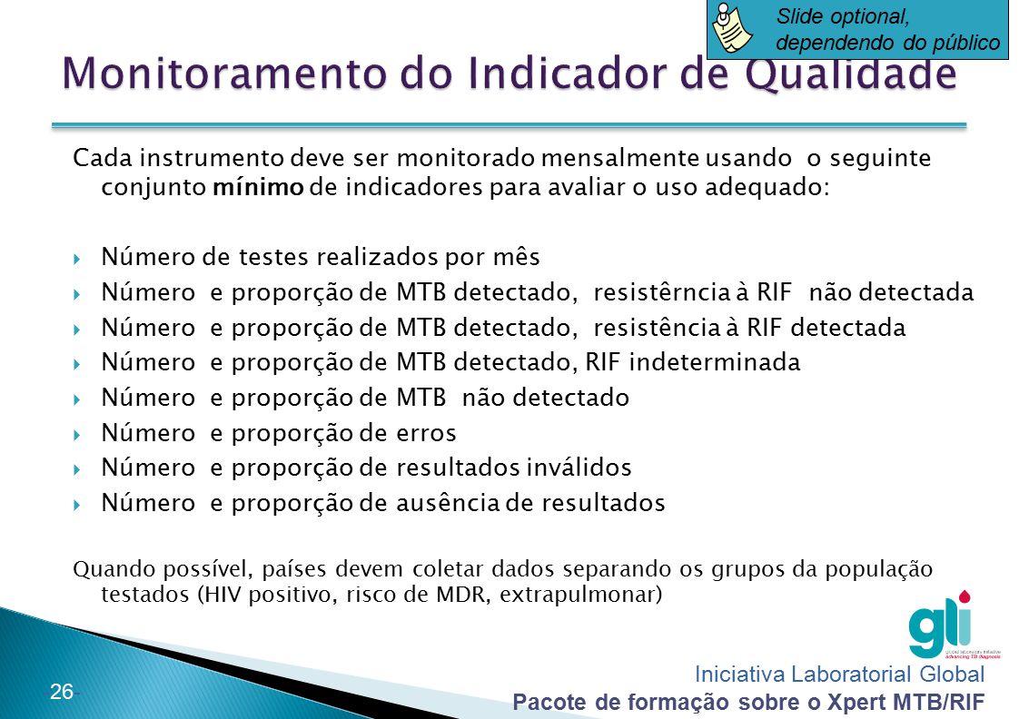 Iniciativa Laboratorial Global Pacote de formação sobre o Xpert MTB/RIF -26- Cada instrumento deve ser monitorado mensalmente usando o seguinte conjun
