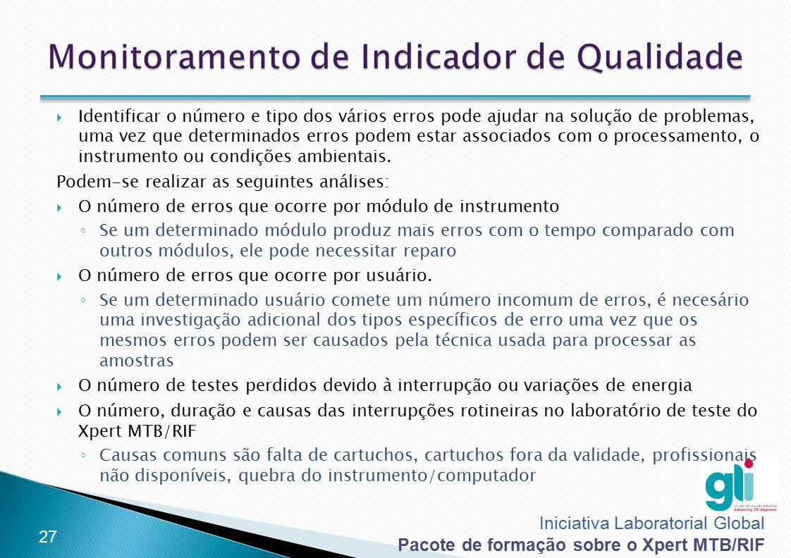 Iniciativa Laboratorial Global Pacote de formação sobre o Xpert MTB/RIF -27-  Identificar o número e tipo dos vários erros pode ajudar na solução de
