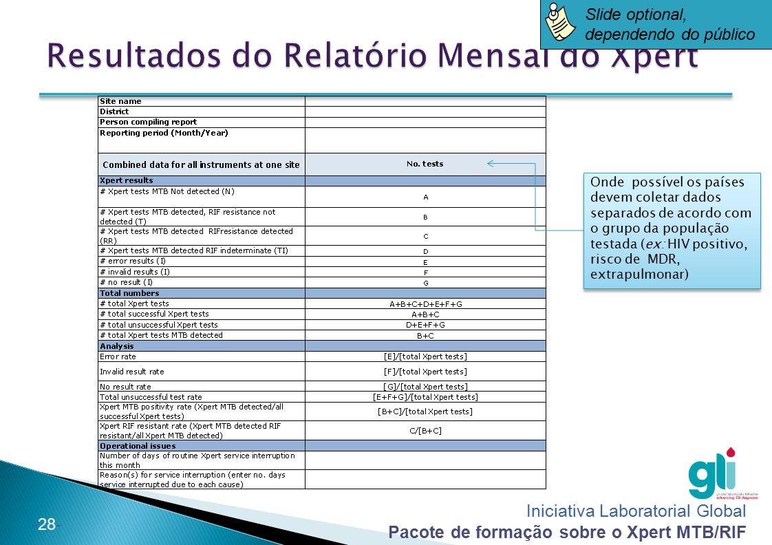 Iniciativa Laboratorial Global Pacote de formação sobre o Xpert MTB/RIF -28- Onde possível os países devem coletar dados separados de acordo com o gru