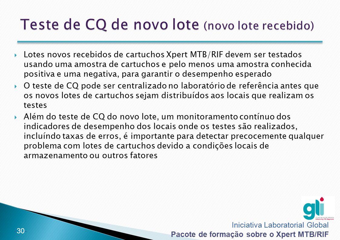 Iniciativa Laboratorial Global Pacote de formação sobre o Xpert MTB/RIF -30-  Lotes novos recebidos de cartuchos Xpert MTB/RIF devem ser testados usa