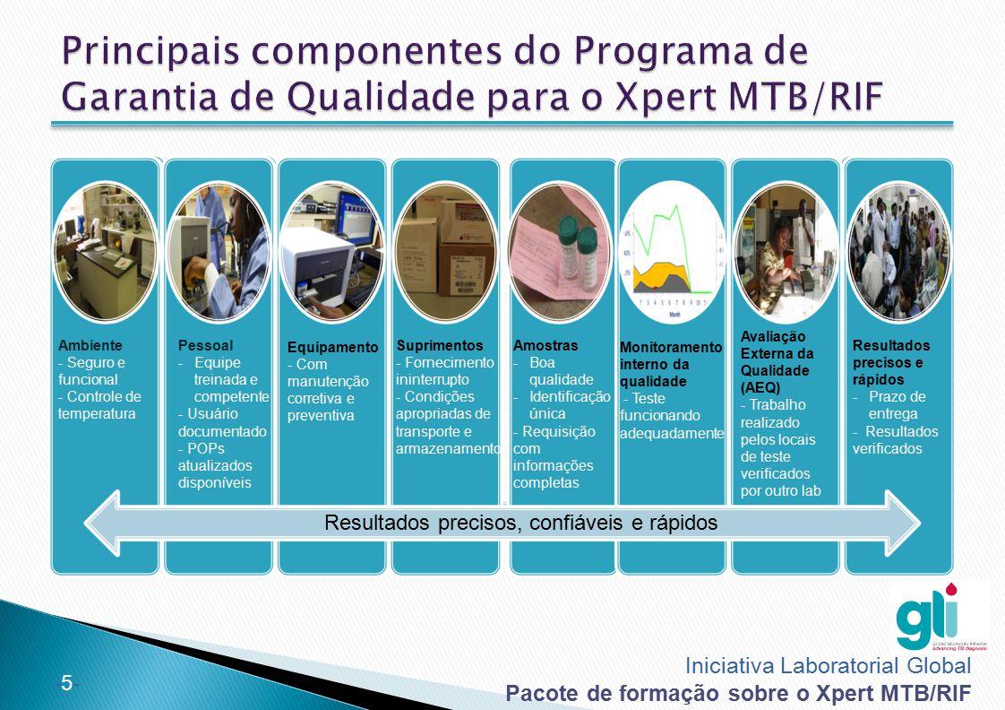 Iniciativa Laboratorial Global Pacote de formação sobre o Xpert MTB/RIF -5--5- Ambiente - Seguro e funcional - Controle de temperatura Pessoal -Equipe