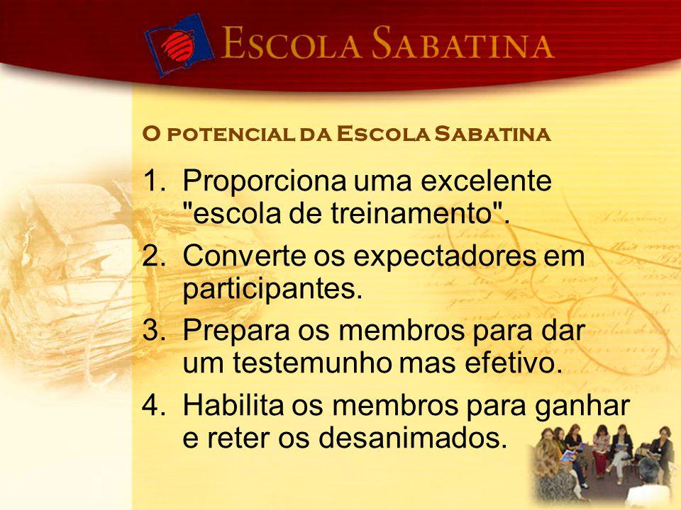 O potencial da Escola Sabatina 1.Proporciona uma excelente