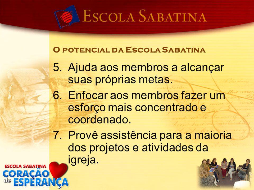 O potencial da Escola Sabatina 5.Ajuda aos membros a alcançar suas próprias metas. 6.Enfocar aos membros fazer um esforço mais concentrado e coordenad