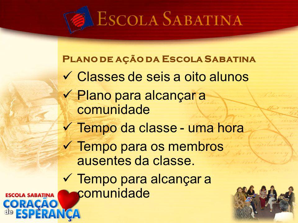 Plano de ação da Escola Sabatina Classes de seis a oito alunos Plano para alcançar a comunidade Tempo da classe - uma hora Tempo para os membros ausen