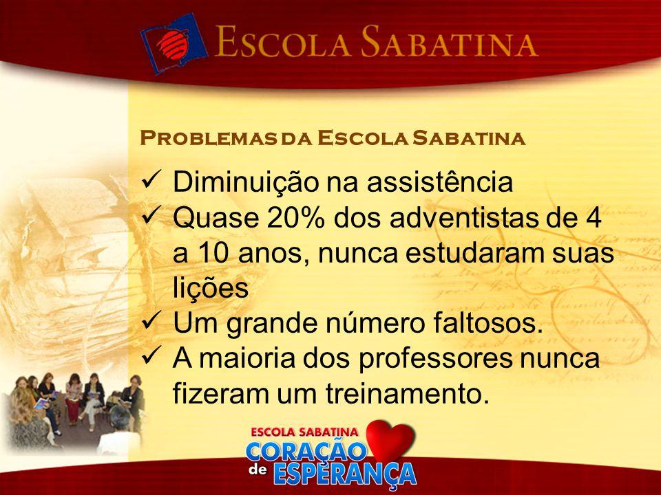 Problemas da Escola Sabatina Diminuição na assistência Quase 20% dos adventistas de 4 a 10 anos, nunca estudaram suas lições Um grande número faltosos