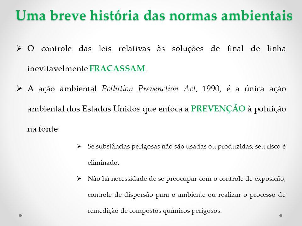 Uma breve história das normas ambientais  O controle das leis relativas às soluções de final de linha inevitavelmente FRACASSAM.  A ação ambiental P