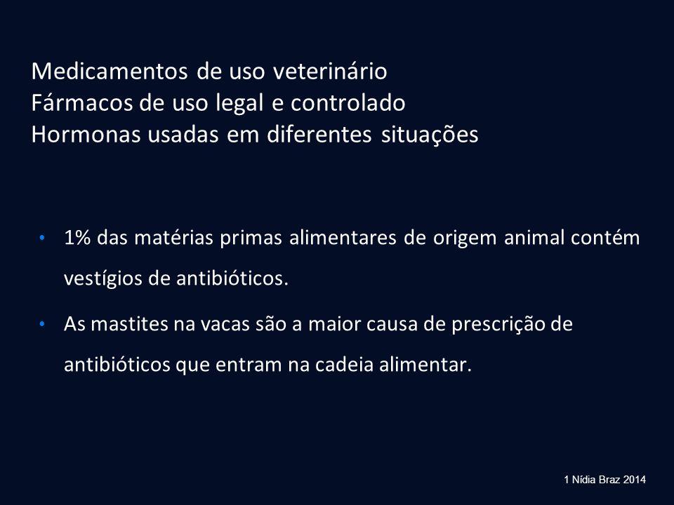 1 Nídia Braz 2014 Medicamentos de uso veterinário Fármacos de uso legal e controlado Hormonas usadas em diferentes situações 1% das matérias primas al