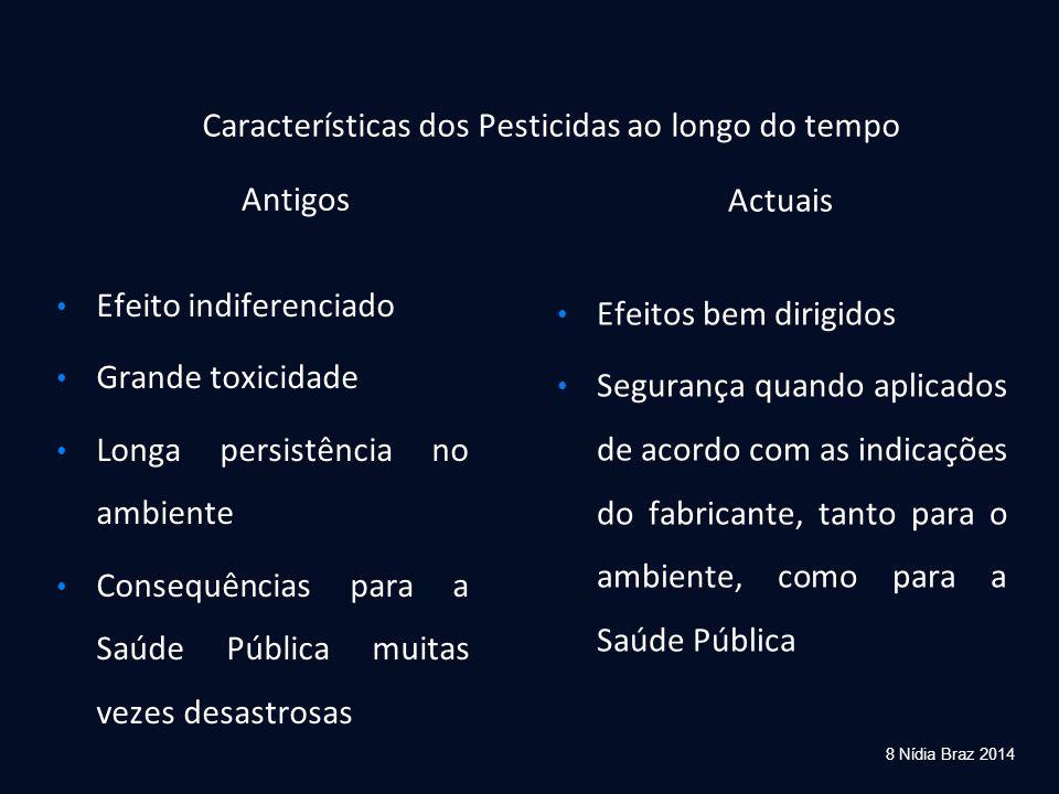 8 Nídia Braz 2014 Características dos Pesticidas ao longo do tempo Efeito indiferenciado Grande toxicidade Longa persistência no ambiente Consequência