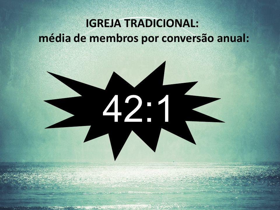 IGREJA EM CÉULAS: média de membros por conversão anual: 4:1 A igreja em células mobiliza o povo de Deus