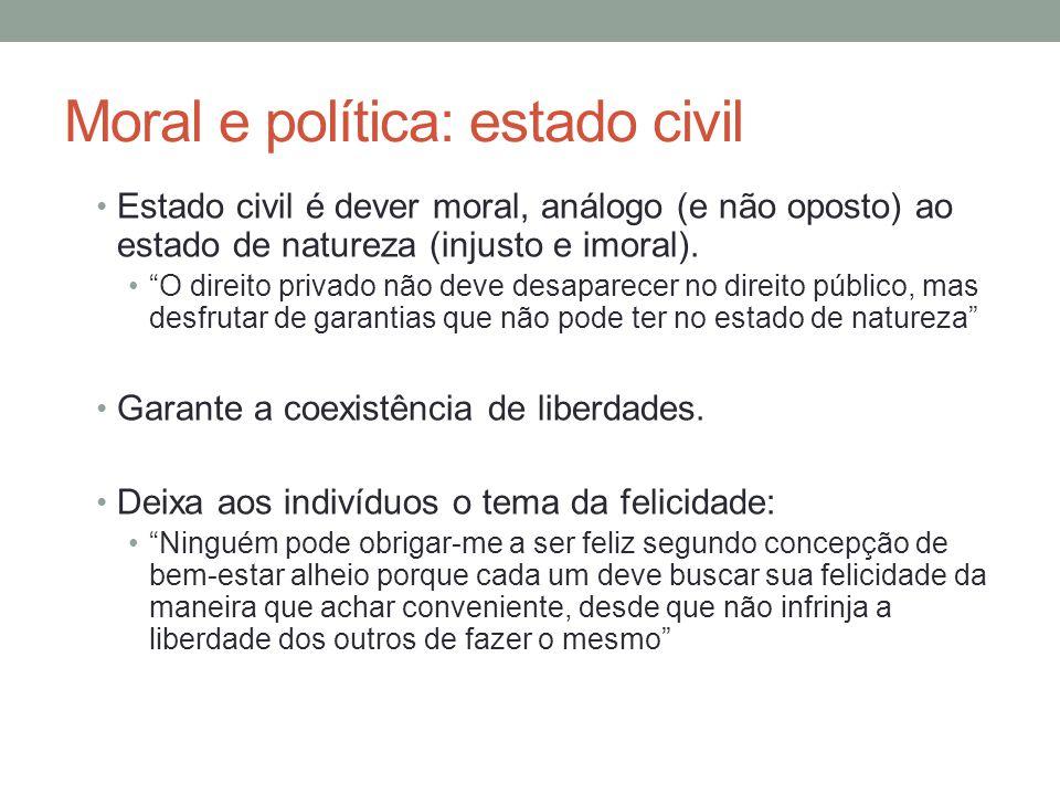 """Moral e política: estado civil Estado civil é dever moral, análogo (e não oposto) ao estado de natureza (injusto e imoral). """"O direito privado não dev"""