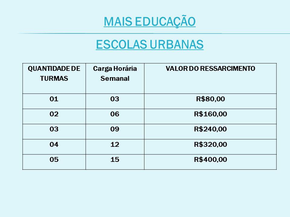 MAIS EDUCAÇÃO ESCOLAS URBANAS QUANTIDADE DE TURMAS Carga Horária Semanal VALOR DO RESSARCIMENTO 0103R$80,00 0206R$160,00 0309R$240,00 0412R$320,00 0515R$400,00