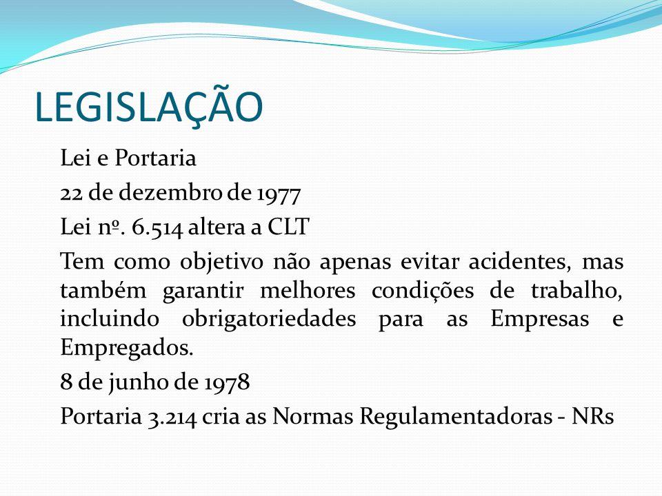 NR s que nos afetam (6 – 7 – 9 – 18- 35) NR-6: Equipamento de Proteção Individual NR-7: Programa de Controle Médico e Saúde Ocupacional - PCMSO NR-9: Programa de Prevenção de Riscos Ambientais - PPRA NR-18: Condições e Meio Ambiente de Trabalho na Indústria da Construção, é exigível desde 1995.