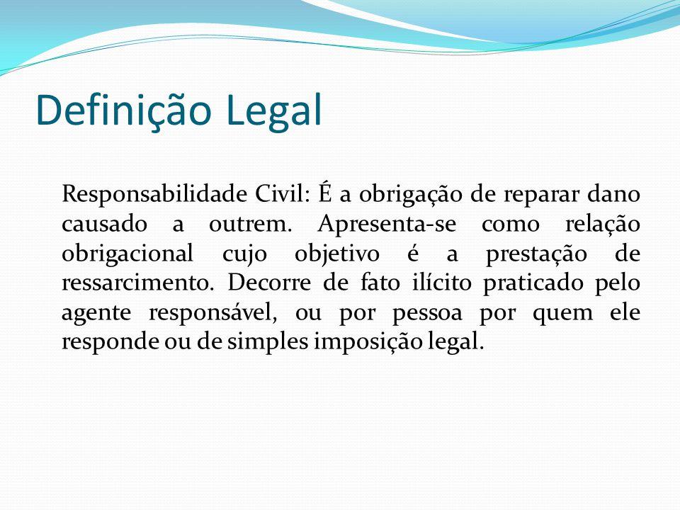 Dano Material Ressarcimento: Código Civil Arts.