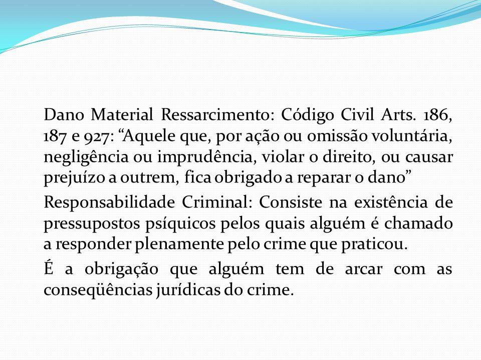 Dano Físico Obrigação Penal: Código Penal: Art.