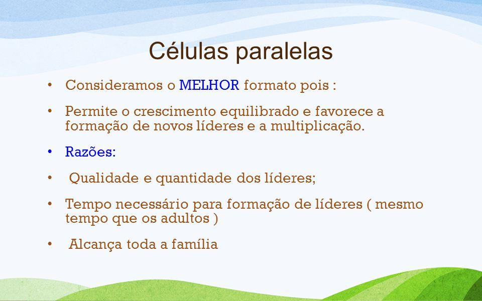 Células paralelas Consideramos o MELHOR formato pois : Permite o crescimento equilibrado e favorece a formação de novos líderes e a multiplicação. Raz