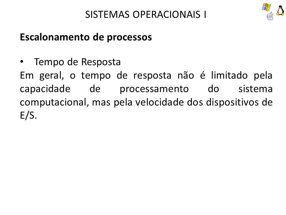 SISTEMAS OPERACIONAIS I Escalonamento de processos Tempo de Resposta Em geral, o tempo de resposta não é limitado pela capacidade de processamento do sistema computacional, mas pela velocidade dos dispositivos de E/S.