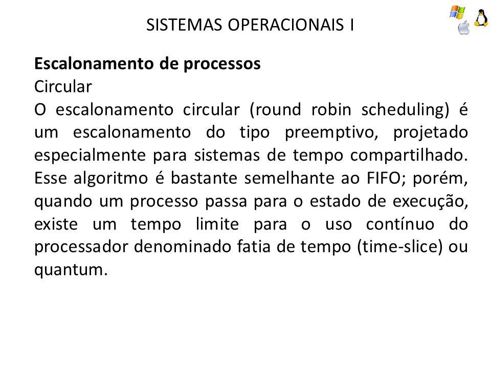 SISTEMAS OPERACIONAIS I Escalonamento de processos Circular O escalonamento circular (round robin scheduling) é um escalonamento do tipo preemptivo, projetado especialmente para sistemas de tempo compartilhado.