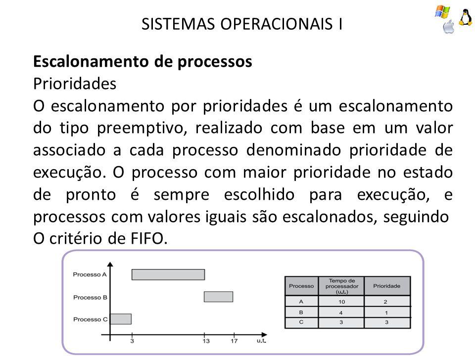 SISTEMAS OPERACIONAIS I Escalonamento de processos Prioridades O escalonamento por prioridades é um escalonamento do tipo preemptivo, realizado com base em um valor associado a cada processo denominado prioridade de execução.