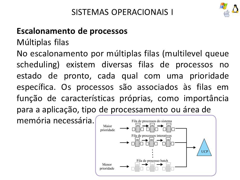 Escalonamento de processos Múltiplas filas No escalonamento por múltiplas filas (multilevel queue scheduling) existem diversas filas de processos no estado de pronto, cada qual com uma prioridade específica.