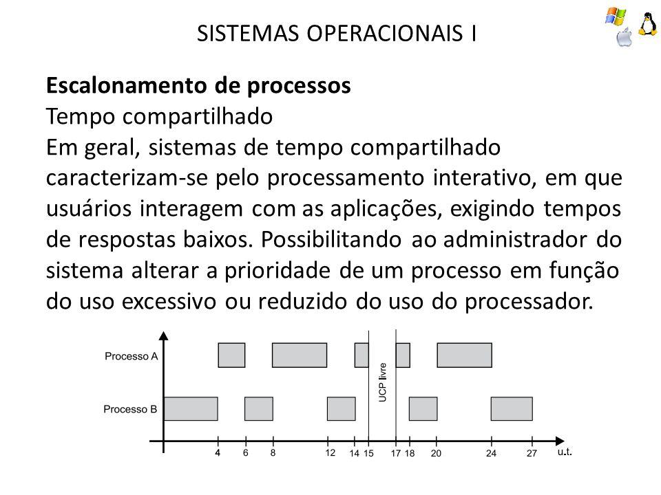 Escalonamento de processos Tempo compartilhado Em geral, sistemas de tempo compartilhado caracterizam-se pelo processamento interativo, em que usuários interagem com as aplicações, exigindo tempos de respostas baixos.
