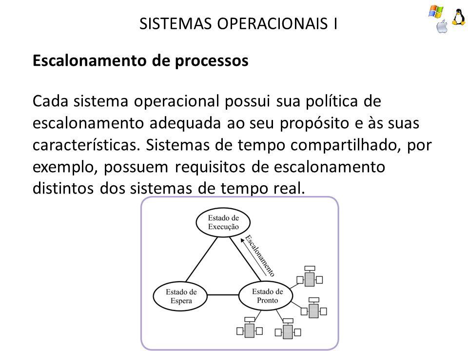 SISTEMAS OPERACIONAIS I Escalonamento de processos Cada sistema operacional possui sua política de escalonamento adequada ao seu propósito e às suas c