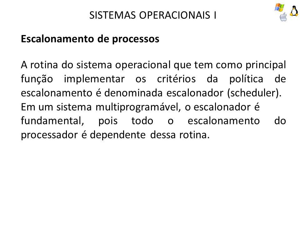 SISTEMAS OPERACIONAIS I Escalonamento de processos A rotina do sistema operacional que tem como principal função implementar os critérios da política