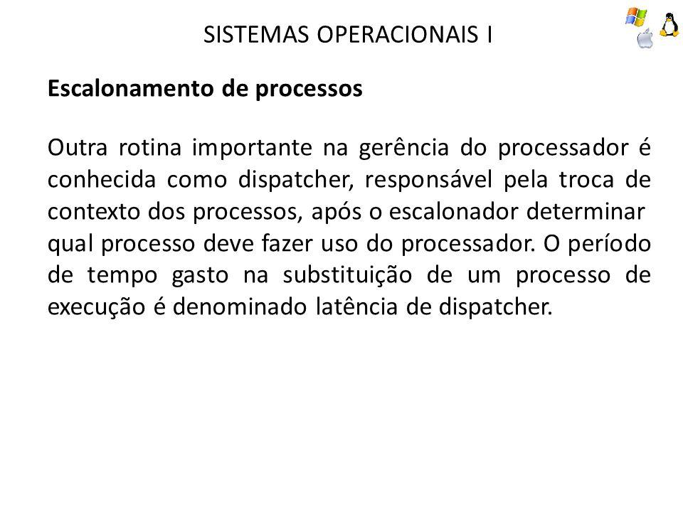 SISTEMAS OPERACIONAIS I Escalonamento de processos Outra rotina importante na gerência do processador é conhecida como dispatcher, responsável pela troca de contexto dos processos, após o escalonador determinar qual processo deve fazer uso do processador.