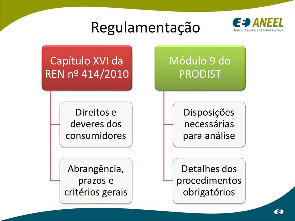 Regulamentação Capítulo XVI da REN nº 414/2010 Direitos e deveres dos consumidores Abrangência, prazos e critérios gerais Módulo 9 do PRODIST Disposiç