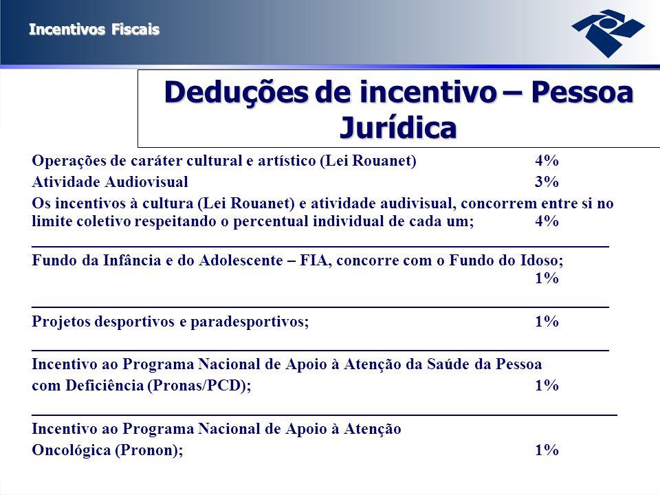 Incentivos Fiscais Operações de caráter cultural e artístico (Lei Rouanet)4% Atividade Audiovisual3% Os incentivos à cultura (Lei Rouanet) e atividade