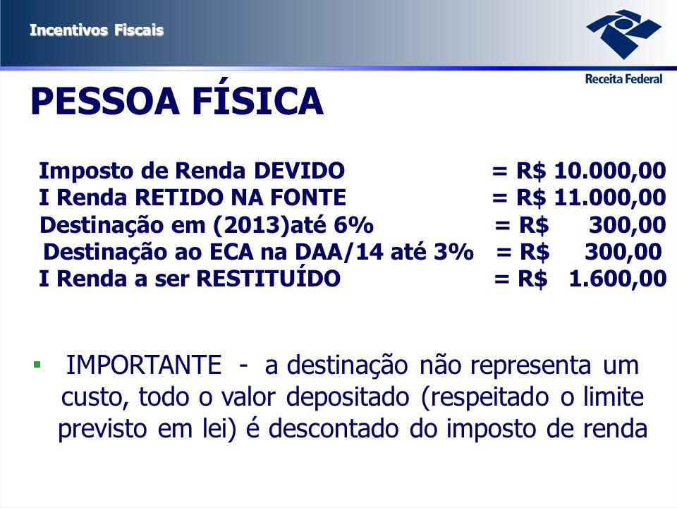 Incentivos Fiscais PESSOA FÍSICA Imposto de Renda DEVIDO = R$ 10.000,00 I Renda RETIDO NA FONTE = R$ 11.000,00 Destinação em (2013)até 6% = R$ 300,00