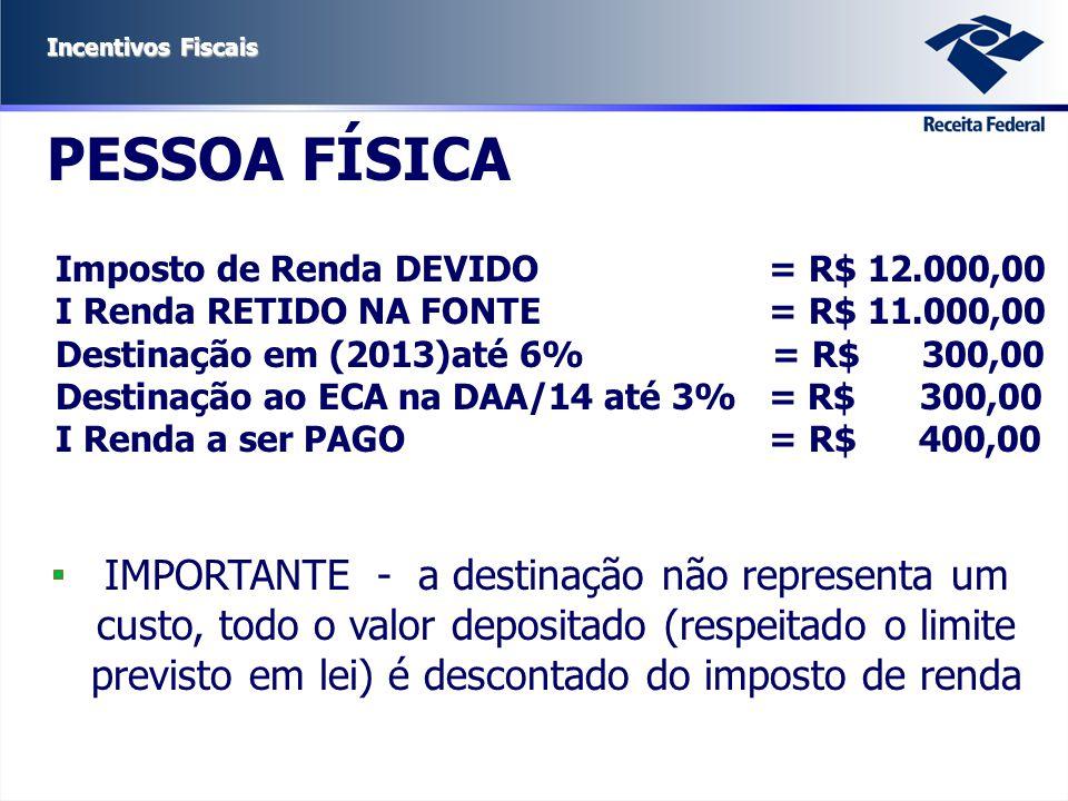 Incentivos Fiscais PESSOA FÍSICA Imposto de Renda DEVIDO = R$ 12.000,00 I Renda RETIDO NA FONTE = R$ 11.000,00 Destinação em (2013)até 6% = R$ 300,00