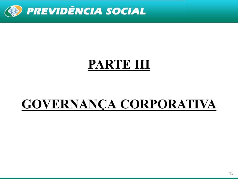 15 PARTE III GOVERNANÇA CORPORATIVA