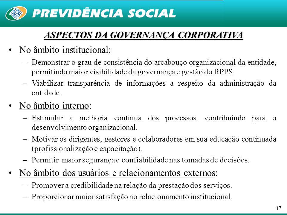 17 ASPECTOS DA GOVERNANÇA CORPORATIVA No âmbito institucional: –Demonstrar o grau de consistência do arcabouço organizacional da entidade, permitindo