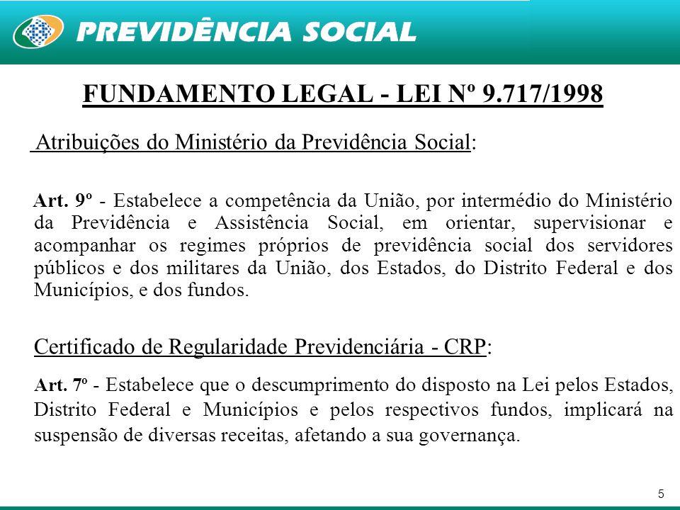 5 FUNDAMENTO LEGAL - LEI Nº 9.717/1998 Atribuições do Ministério da Previdência Social: Art. 9º - Estabelece a competência da União, por intermédio do
