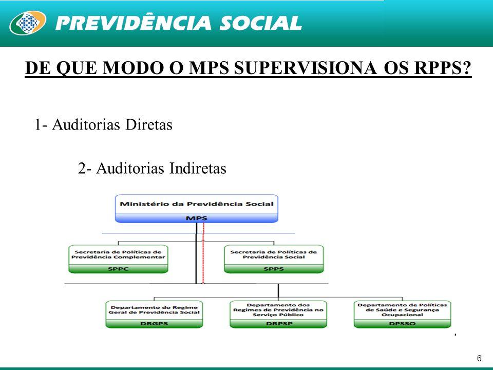 6 DE QUE MODO O MPS SUPERVISIONA OS RPPS? 1- Auditorias Diretas 2- Auditorias Indiretas