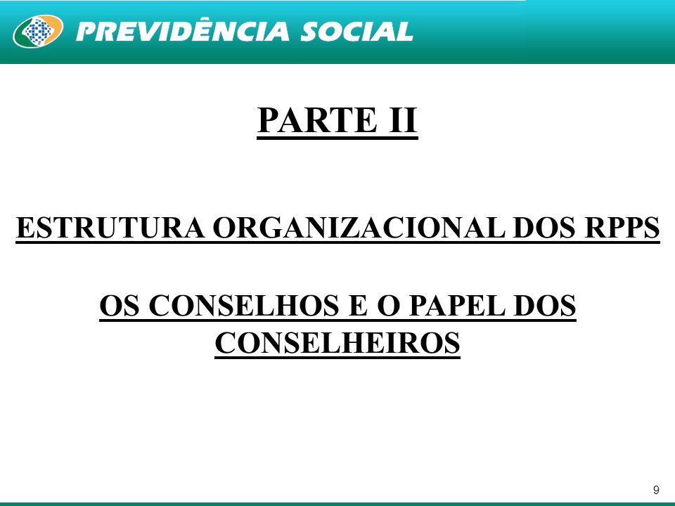 9 PARTE II ESTRUTURA ORGANIZACIONAL DOS RPPS OS CONSELHOS E O PAPEL DOS CONSELHEIROS