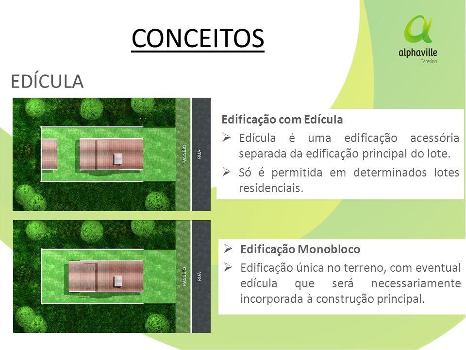 CONCEITOS EDÍCULA Edificação com Edícula  Edícula é uma edificação acessória separada da edificação principal do lote.
