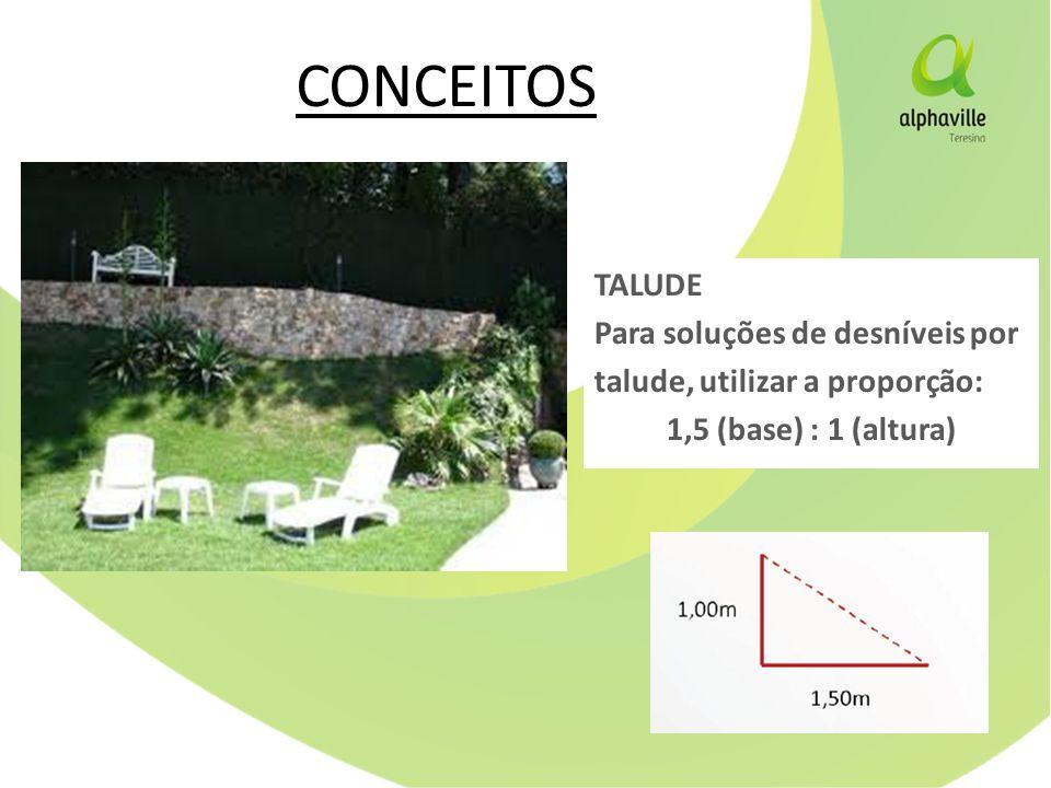 CONCEITOS TALUDE Para soluções de desníveis por talude, utilizar a proporção: 1,5 (base) : 1 (altura)