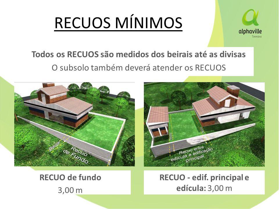 RECUOS MÍNIMOS Todos os RECUOS são medidos dos beirais até as divisas O subsolo também deverá atender os RECUOS RECUO de fundo 3,00 m RECUO - edif.