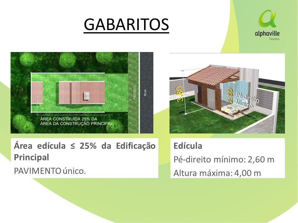 GABARITOS Área edícula ≤ 25% da Edificação Principal PAVIMENTO único.