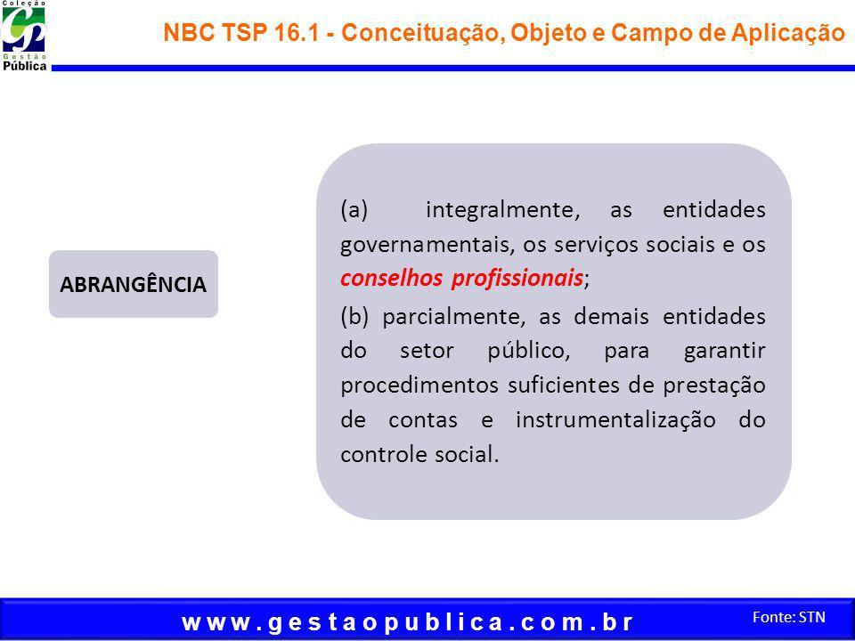 w w w. g e s t a o p u b l i c a. c o m. b r Fonte: STN (a)integralmente, as entidades governamentais, os serviços sociais e os conselhos profissionai