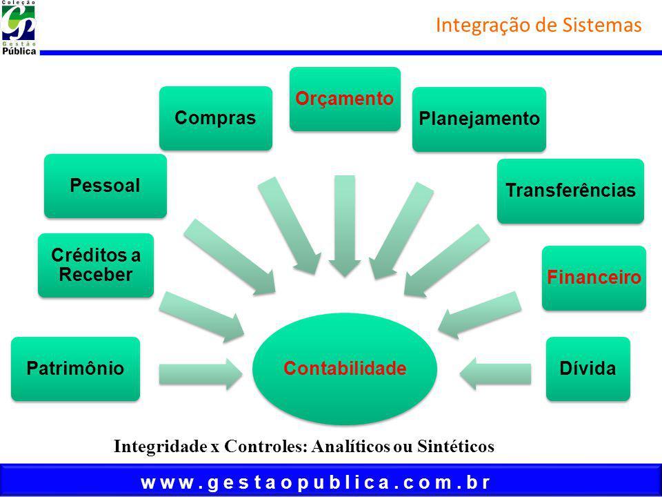 w w w. g e s t a o p u b l i c a. c o m. b r Integração de Sistemas Integridade x Controles: Analíticos ou Sintéticos