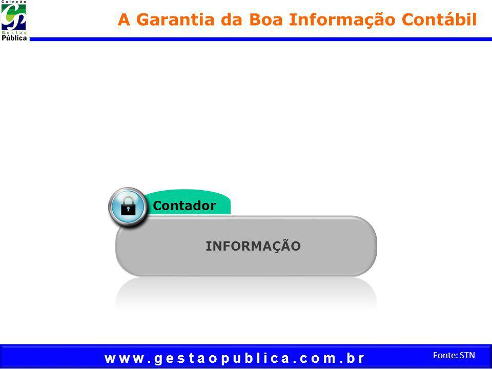 w w w. g e s t a o p u b l i c a. c o m. b r Fonte: STN INFORMAÇÃO Contador A Garantia da Boa Informação Contábil
