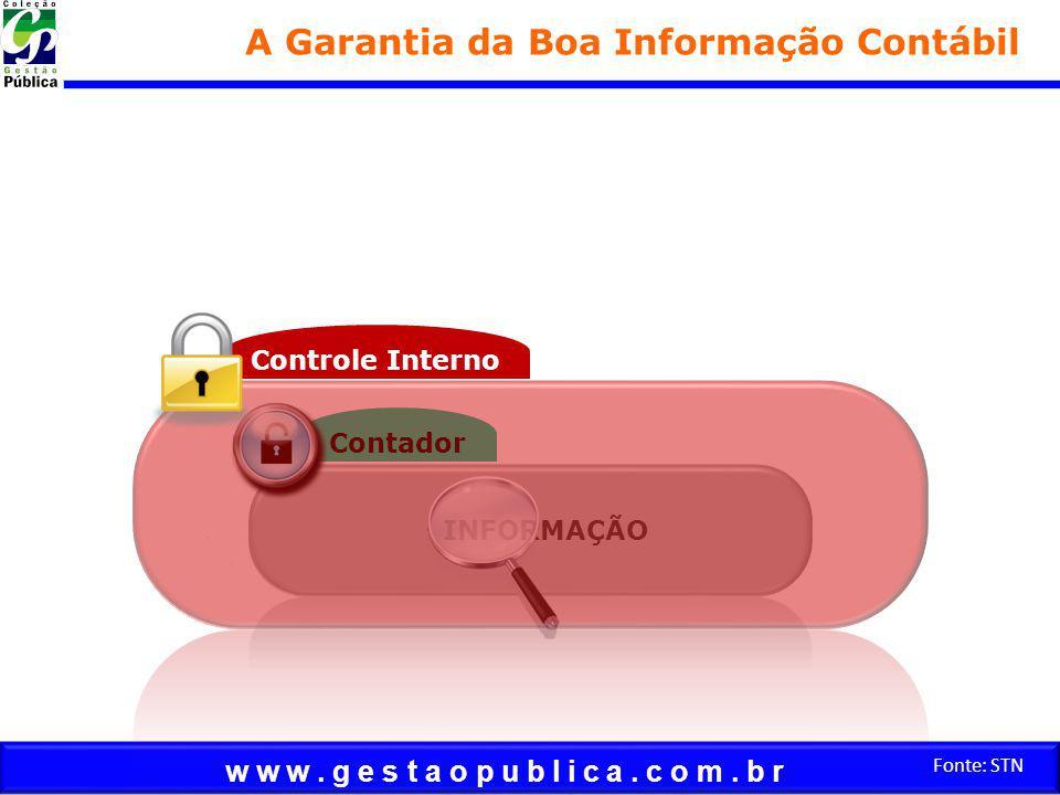w w w. g e s t a o p u b l i c a. c o m. b r Fonte: STN INFORMAÇÃO Contador Controle Interno A Garantia da Boa Informação Contábil
