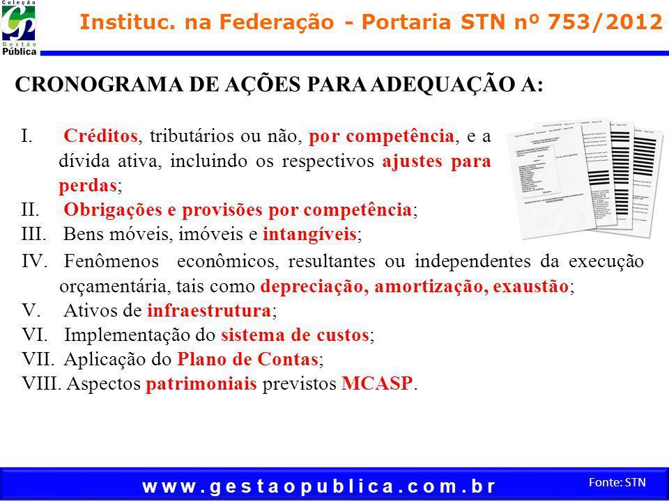 w w w. g e s t a o p u b l i c a. c o m. b r Fonte: STN Instituc.