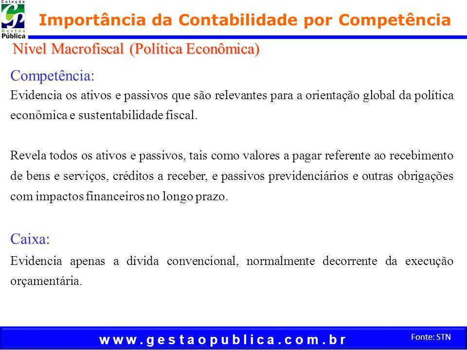 w w w. g e s t a o p u b l i c a. c o m. b r Fonte: STN Importância da Contabilidade por Competência Competência: Evidencia os ativos e passivos que s