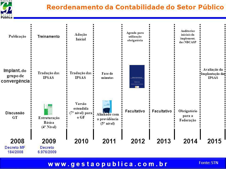w w w. g e s t a o p u b l i c a. c o m. b r Fonte: STN Implementação do PCASP Alinhamento – NBCASP Convergência para as IPSAS 20082009201020112012201