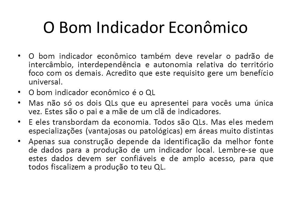 O Bom Indicador Econômico O bom indicador econômico também deve revelar o padrão de intercâmbio, interdependência e autonomia relativa do território foco com os demais.