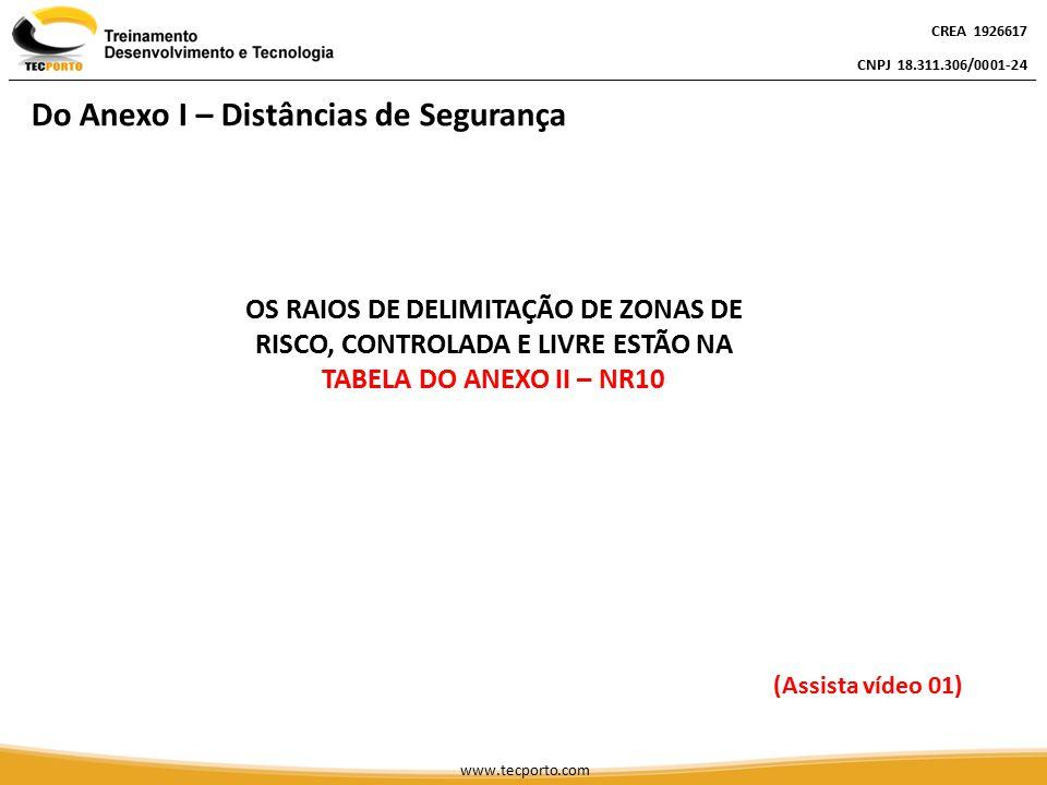 CREA 1926617 CNPJ 18.311.306/0001-24 CREA 1926617 CNPJ 18.311.306/0001-24 CREA 1926617 CNPJ 18.311.306/0001-24 www.tecporto.com Do Anexo I – Distância